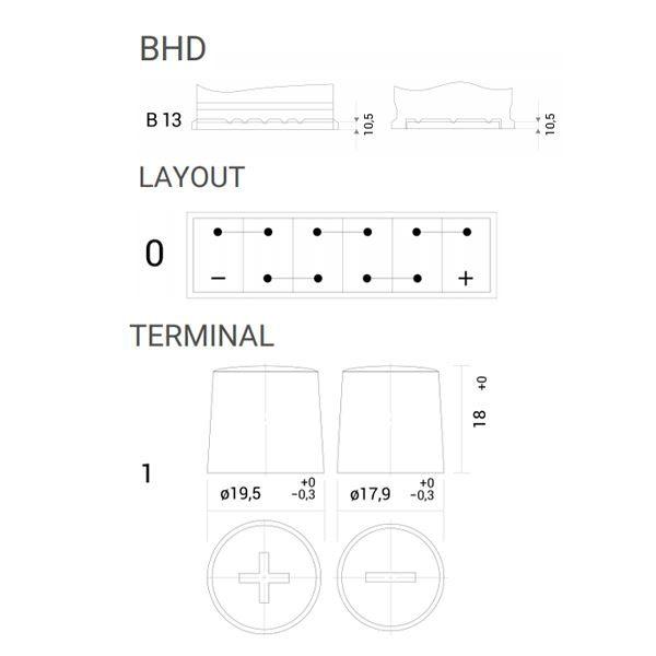 B13_0_1terminals