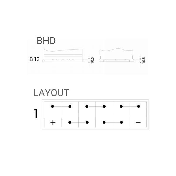 BAE077 – TAB Polar 54403 SMF Automotive Battery L1B / 44AH / 360A (EN)